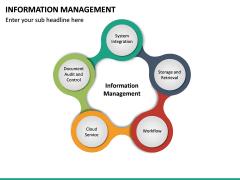Information Management PPT Slide 28