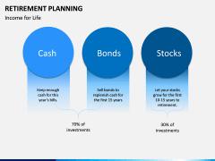 Retirement Planning PPT Slide 13