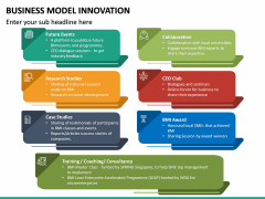 Business Model Innovation PPT Slide 38