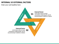 Internal Vs External Factors PPT Slide 21