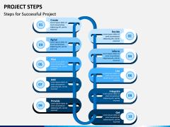 Project Steps PPT Slide 5