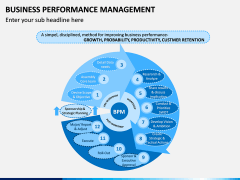 Business Performance Management PPT Slide 5