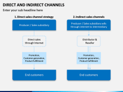 Direct and Indirect Channels PPT Slide 8