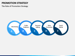 Promotion Strategy PPT Slide 7