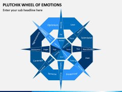 Plutchik Wheel of Emotions PPT Slide 3