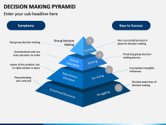 Decision Making Pyramid PPT Slide 6