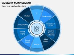 Category Management PPT Slide 4