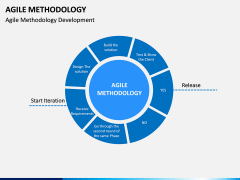 Agile Methodology PPT slide 6