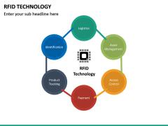 RFID Technology PPT Slide 19