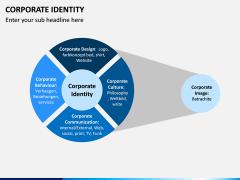 Corporate Identity PPT Slide 3