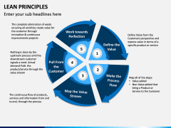 Lean Principles PPT slide 14