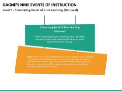 Gagne's Nine Events of Instruction PPT Slide 24