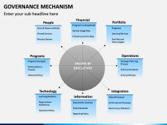 Governance Mechanism PPT Slide 5