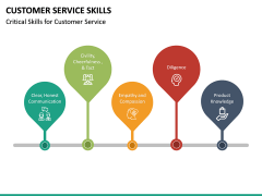 Customer Service Skills PPT Slide 32