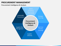 Procurement Management PPT Slide 6