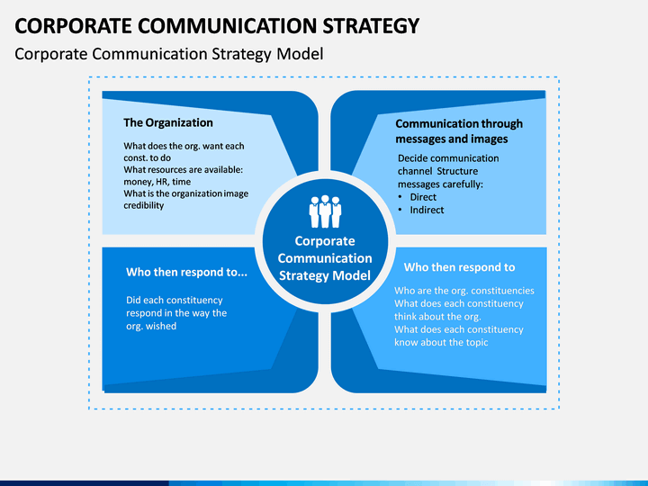 corporate communication strategy powerpoint template