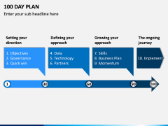 100 Day Plan PPT Slide 9