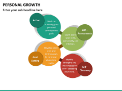 Personal Growth PPT Slide 34
