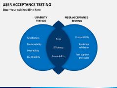 User Acceptance Testing PPT Slide 7
