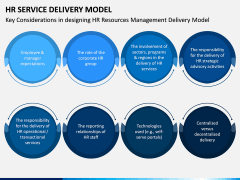 HR Service Delivery Model PPT Slide 10