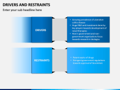 Drivers and Restraints PPT Slide 8