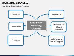 Marketing Channels PPT slide 6