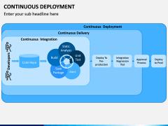 Continuous Deployment PPT Slide 4