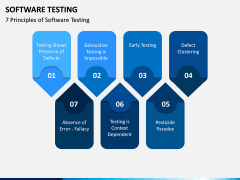 Software Testing PPT Slide 11