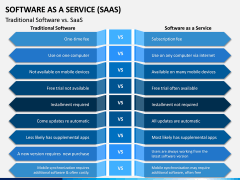 Software as a Service (SaaS) PPT Slide 16