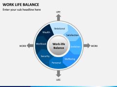Work Life Balance PPT Slide 5
