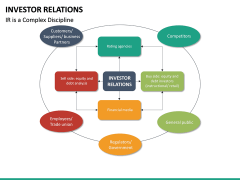 Investor Relations PPT Slide 28