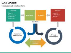 Lean Startup PPT Slide 42