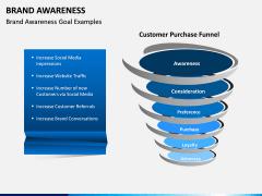 Brand Awareness PPT Slide 4