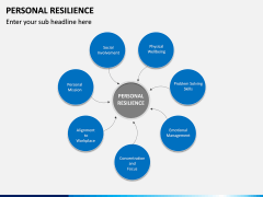 Personal Resilience PPT Slide 18