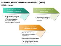 Business Relationship Management (BRM) PPT Slide 27