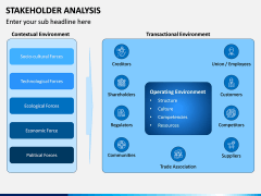 Stakeholder Analysis PPT Slide 13