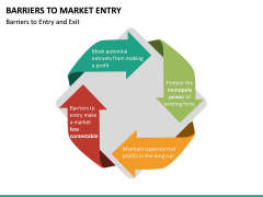 Barriers to Market Entry PPT Slide 24