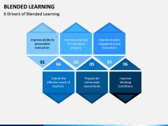 Blended Learning PPT Slide 7