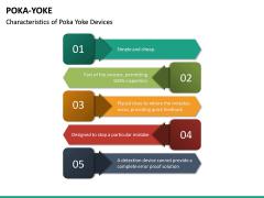 Poka Yoke PPT Slide 23