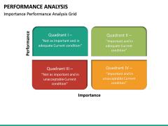 Performance Analysis PPT Slide 16