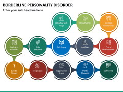 Borderline Personality Disorder (BPD) PPT Slide 25