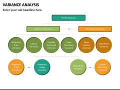 Variance Analysis PPT Slide 26