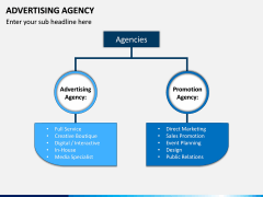 Advertising Agency PPT Slide 3