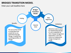 Bridges Transition Model PPT Slide 3