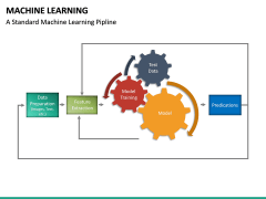 Machine Learning PPT slide 27