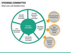 Steering Committee PPT Slide 25