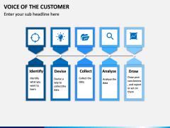 Voice of the Customer PPT Slide 7
