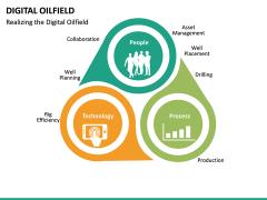 Digital Oilfield PPT Slide 20