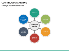 Continuous Learning PPT Slide 32