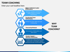 Team Coaching PPT slide 3